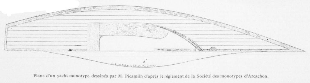 Plan du yacht-monotype
