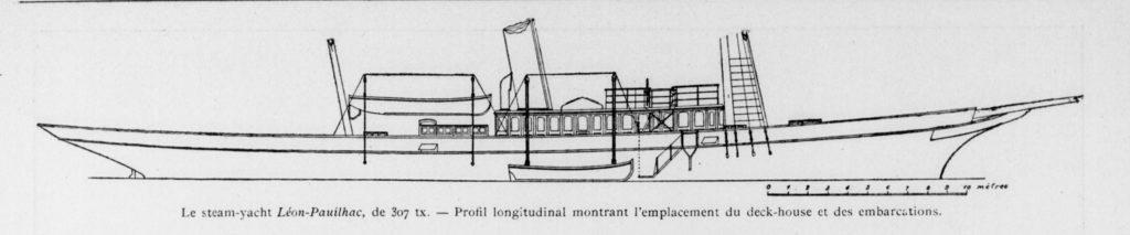 Léon Pauilhac, Le yacht 1897