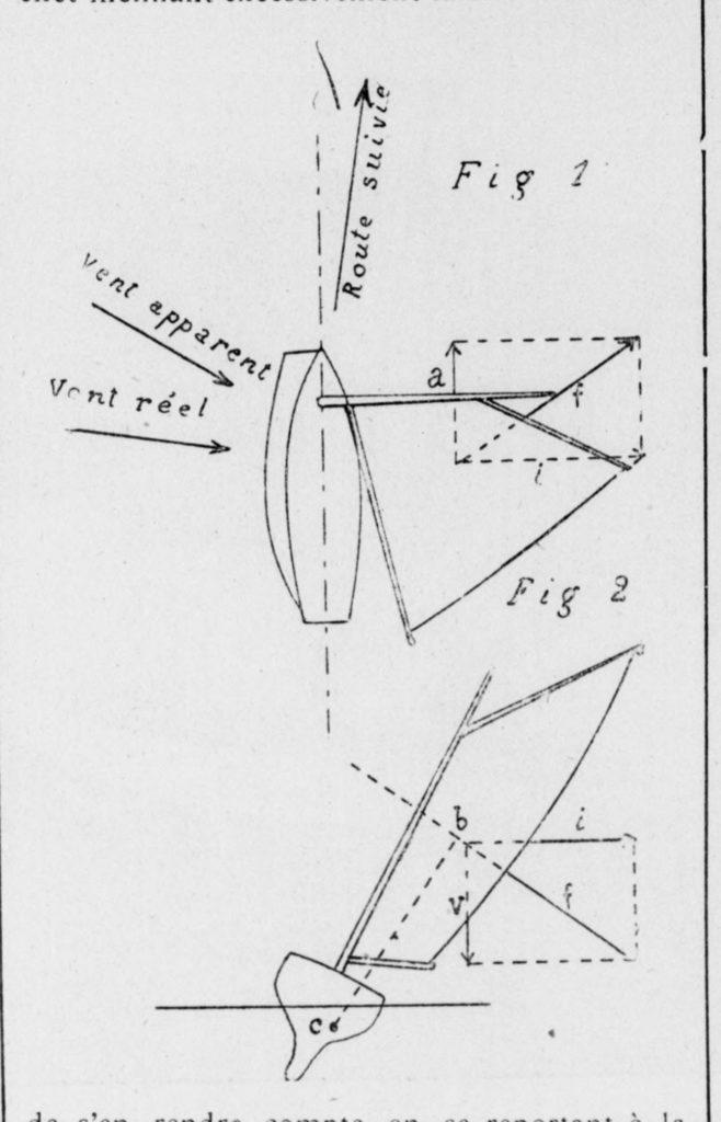 Figure 1 et 2